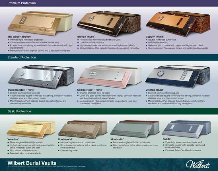 Are Burial Vaults Necessary? – Funeral com